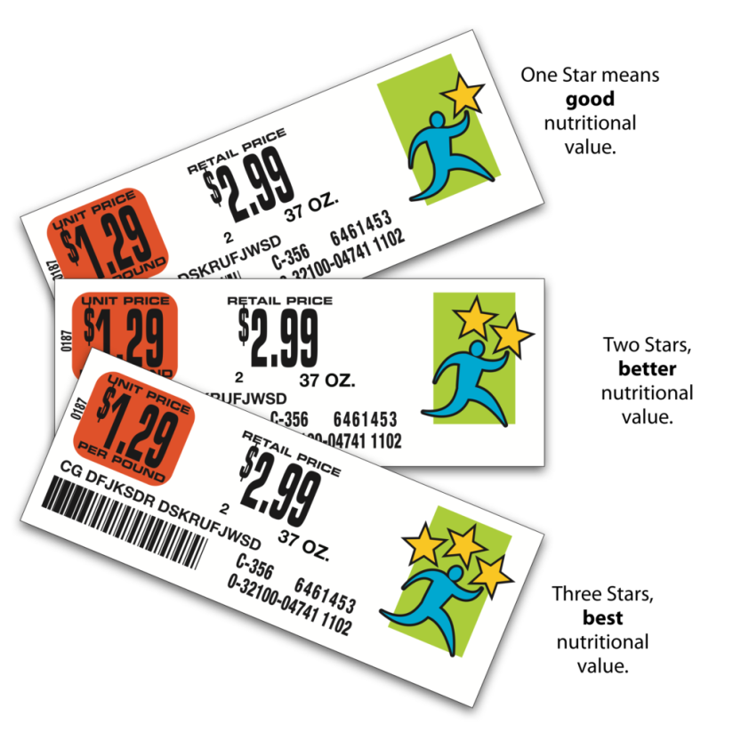 good-better-best-labels-1024x1024