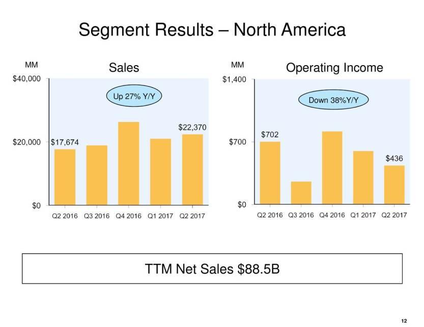 amazon earnings call 5